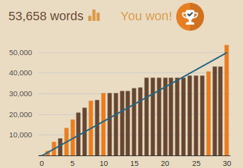 nanowrimo2016-winner